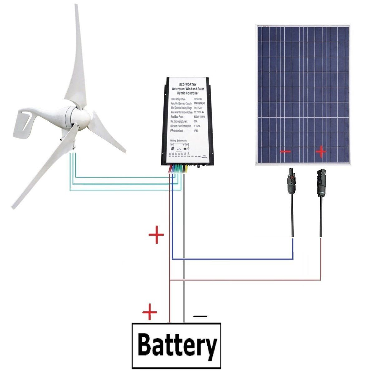 Amazoncom Eco Worthy 400w Wind Turbine Generator 100w 12 Volt Battery Line Diagram Wiring Schematic Polycrystalline Solar Panel For Off Grid Charging Patio Lawn Garden