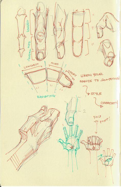 Célèbre Mari Arakaki explique comment dessiner l'anatomie humaine  AI61