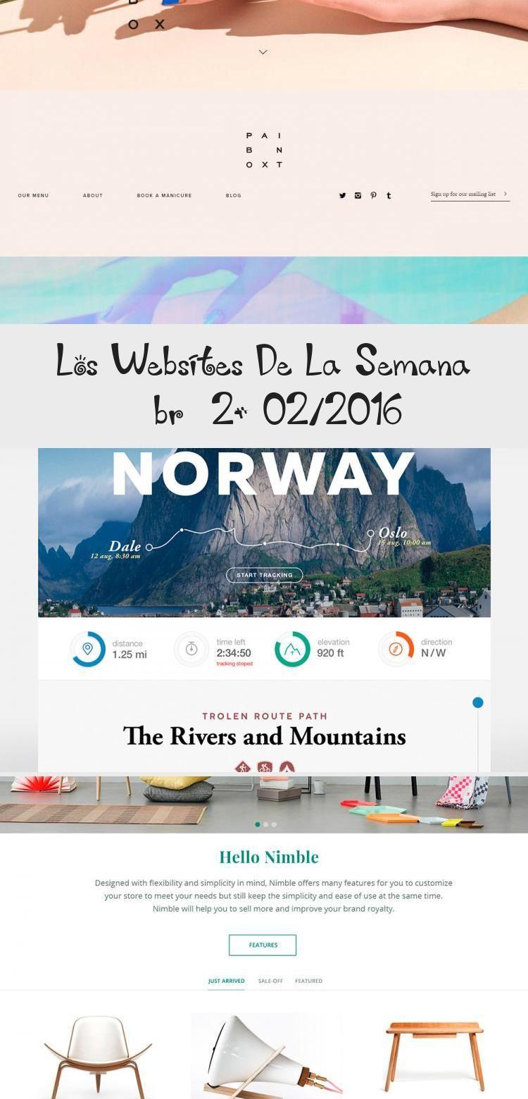Norway Dashboard Norway Web Inspiration Dashboard