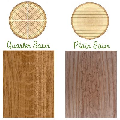 Tiger Oak Vs Quarter Sawn Oak Google Search Home Improvement