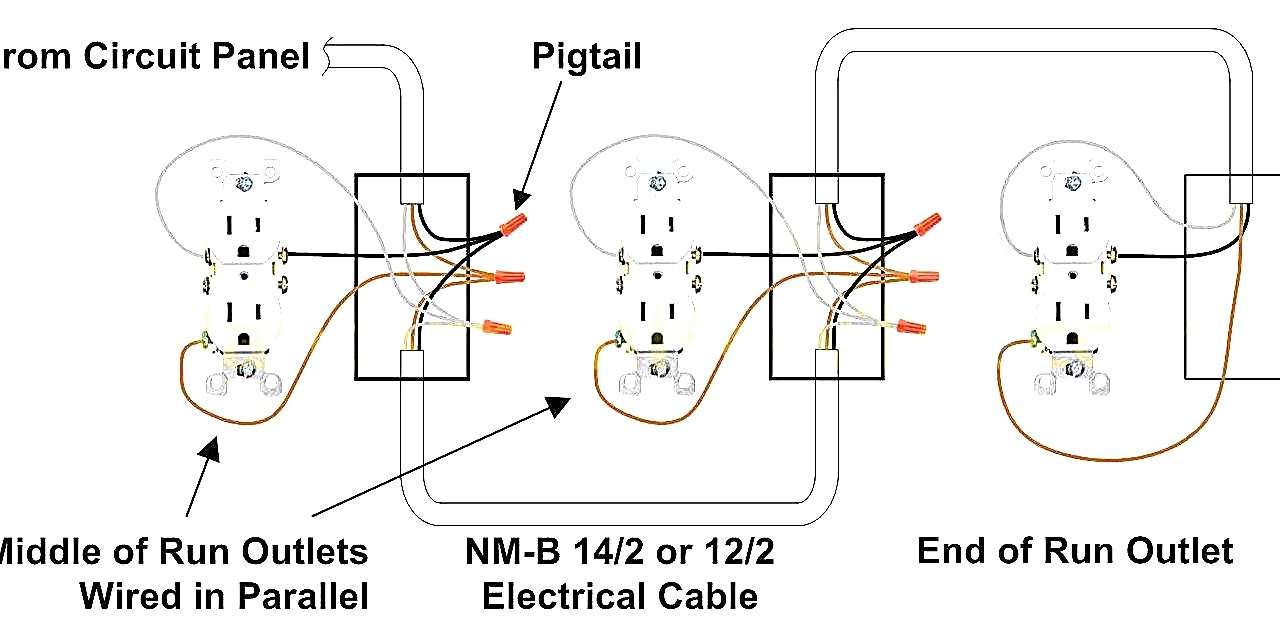 medium resolution of wiring diagram outlets beautiful wiring diagram outlets splendid line wiring diagram help signalsbrake light code for