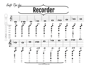 How To Play Recorder - Apps on Google Play
