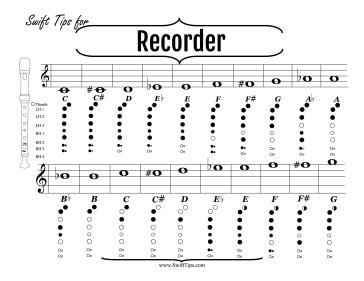 Finger chart for recorder beginner recorder fingering chart