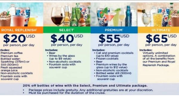 Drink Package Menu - Celebrity Cruises - Cruise Critic ...