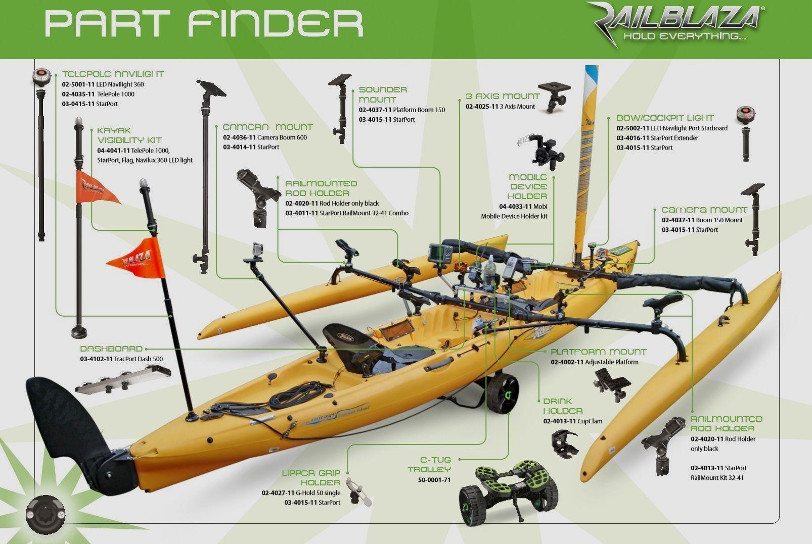 Dash Kit 500 Railblaza Trac Port Dash Kit