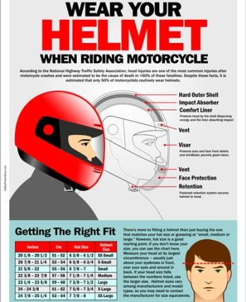 Motorcycle Helmet Size Guide How To Measure Fit The Right Helmet In 2020 Motorcycle Helmets Safety Posters Road Safety Poster