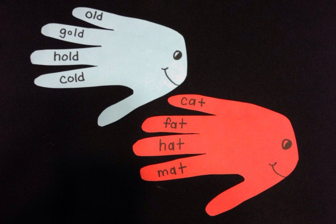 Have students trace their hand twice with each color. Then add ...