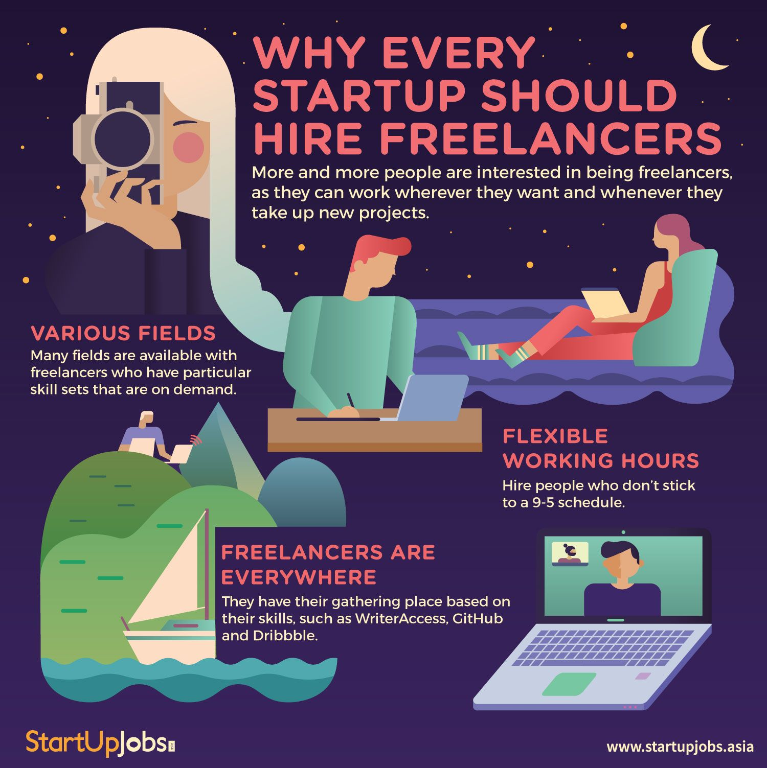 Startup freelancers are on the rise! Infographic
