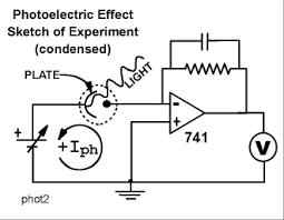 photoelectric experiment ile ilgili görsel sonucu