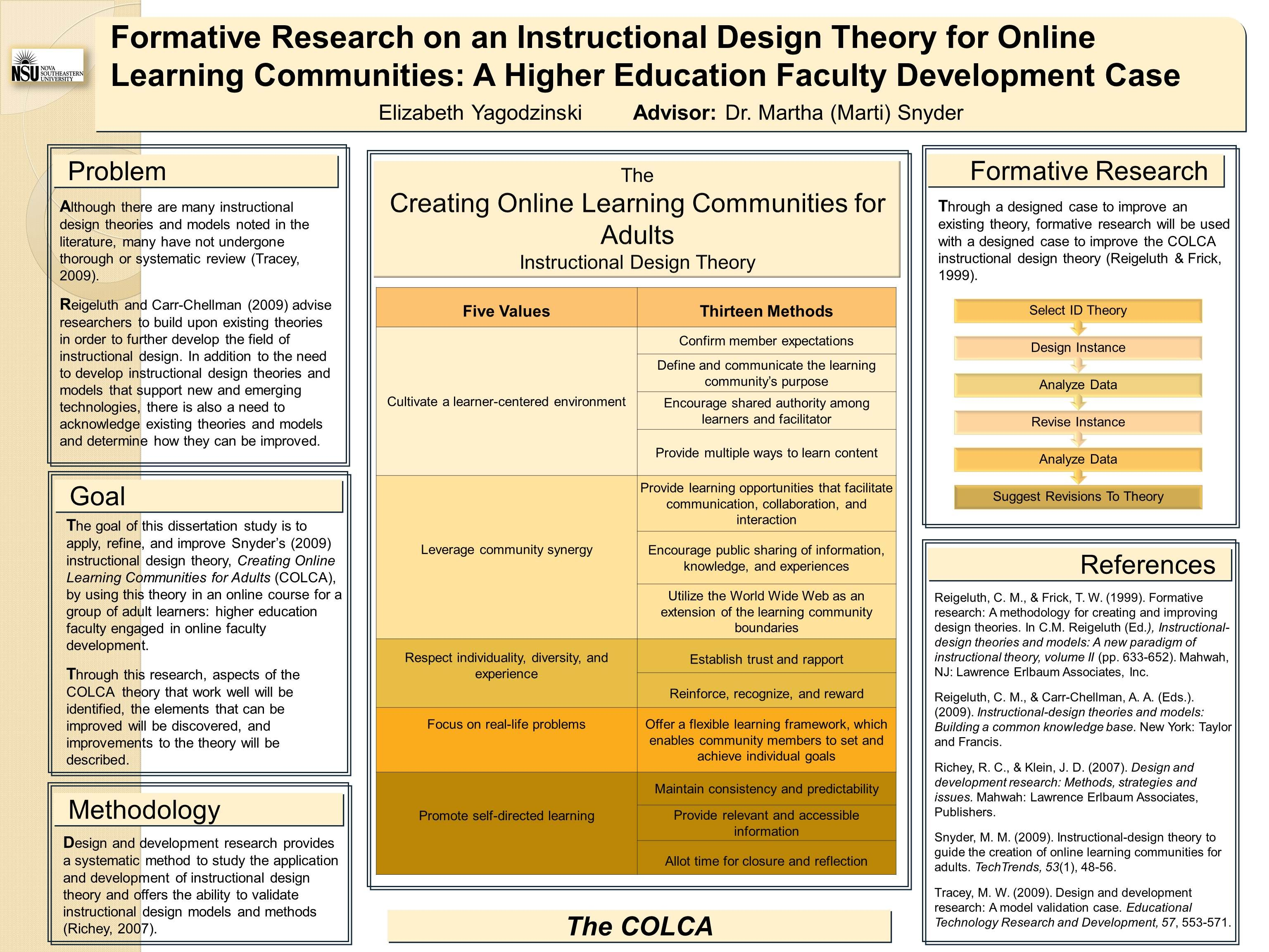 Formative Research For An Instructional Design Theory Research