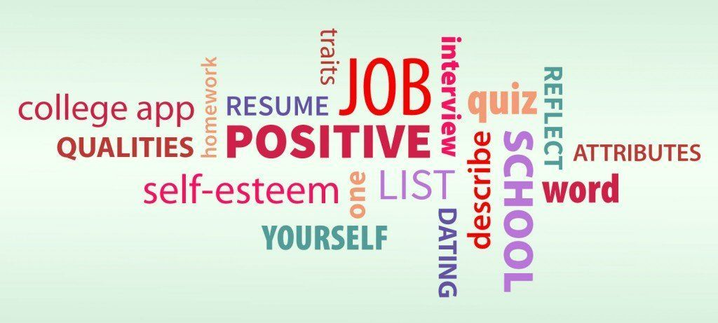 Words To Describe Yourself Positivity Job Interview Advice 6th Grade Writing Describe Y In 2020 Words To Describe Yourself Positivity Job Interview Advice