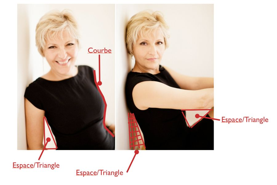 10 conseils et id es de pose pour un bon portrait de femme pose idea pinterest. Black Bedroom Furniture Sets. Home Design Ideas