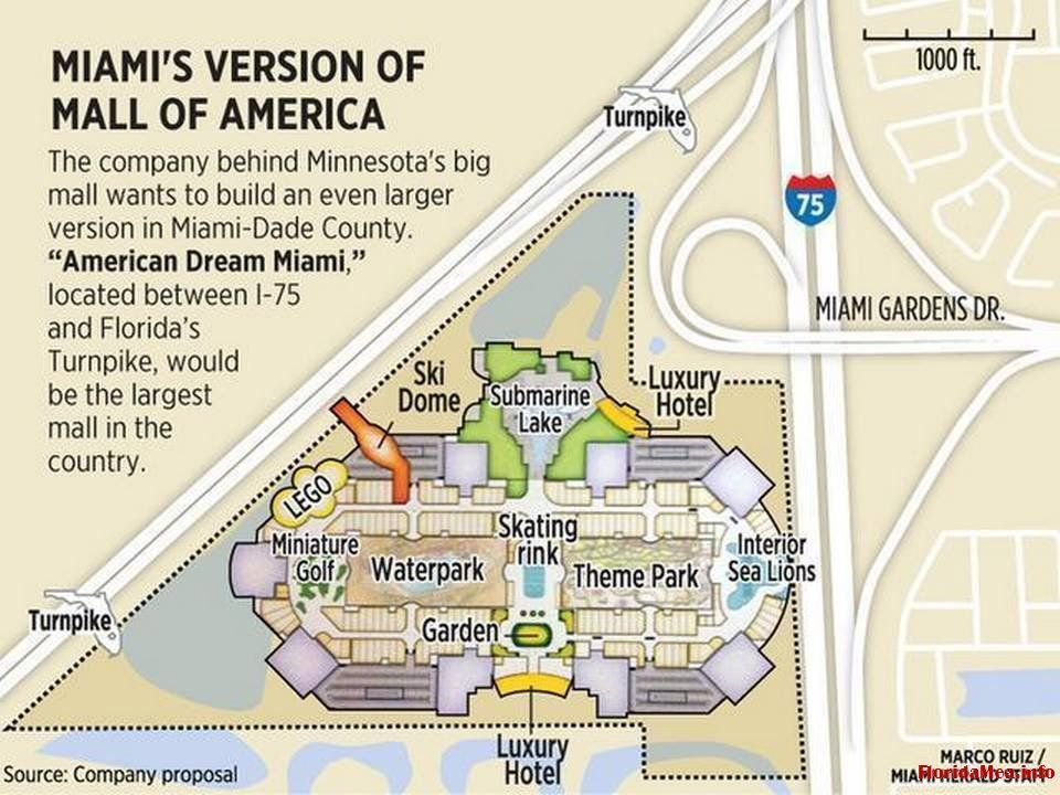 d71c2de535e29d4bde6b70f88416211b - Donna's Caribbean Restaurant Miami Gardens Fl