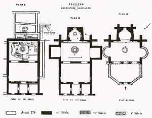 Plan du Baptistère St-Jean à Poitiers: Blanc: avant 276. Noir: III°s. Gris: IV°s. Hachuré: VI°s-  1) BAPTISTERE ST-JEAN à POITIERS: Le sol du IV°s s'es appuyé soit sir le sommet de la construction du 1° au III°s arasée, soit sur des remblais. On y remarque plusieurs couches: sous le béton du baptistère apparaît une épaisseur de gravats terreux de 12 à 15 cm reposant sur une mince stratification noire de cendres et de charbons avec poteries diverses de 0,02 à 0,04 au-dessous duquel....
