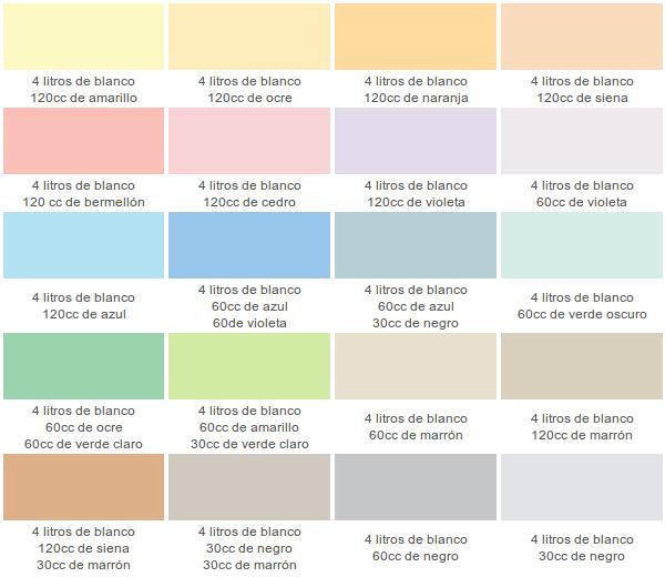 Proporciones para te ir pintura blanca y obtener colores for Gama de colores para interiores