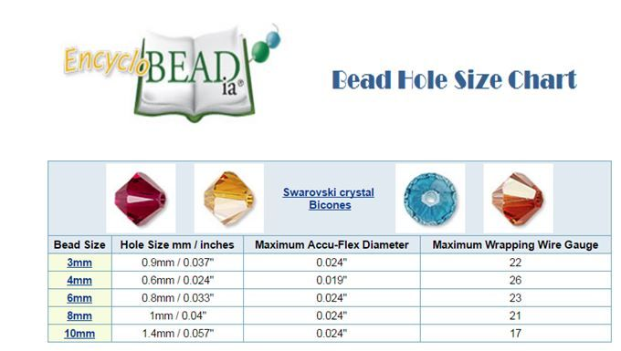 Bead Hole Size Chart Chart Includes Hole Sizes For A Range Of Bead Types With The Maximum Diameter Of Accu Flex Beading Wire And Wrap Accu Flex Chart Beads