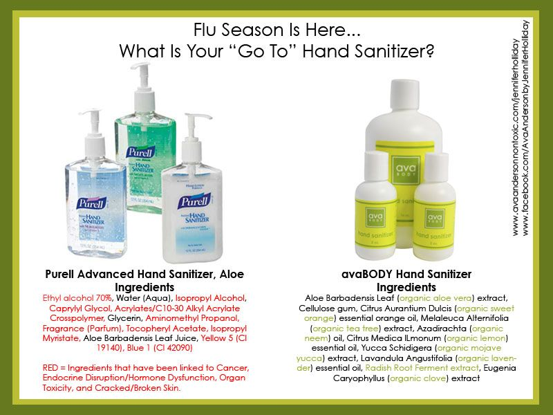 What Is Your Go To Hand Sanitizer Hand Sanitizer Ingredients