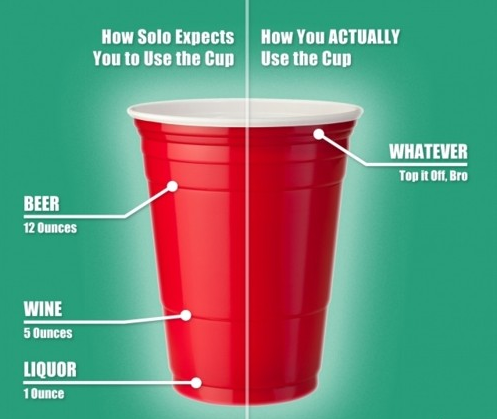 180 Cup Red Party Cup And Shot Glass In One Only 7 95 Shipped Party Glass Red Cups Party Cups