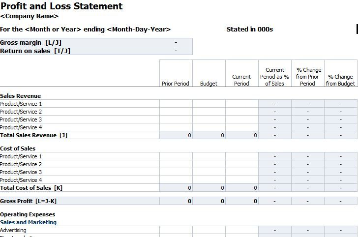 Screenshot of the Profit and Loss Template Template Samples - profit and loss template