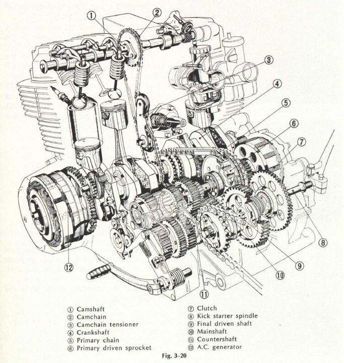 honda motorcycle engine diagrams wiring diagrams Suzuki JR50 Engine Diagram cb750 sohc diagram motorcycles pinterest honda motorcyclescb750 sohc diagram
