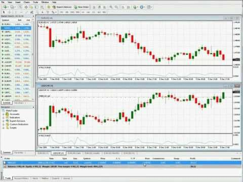 Forex chow to find the first correlation