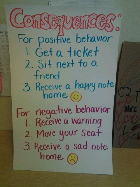 Consequences | My Educational Creations | Pinterest | Classroom ...