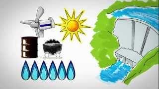 Fuentes De Energia Renovables Y No Renovables Y Sus Transformaciones Fuentes De Energia Renovable Fuentes De Energia Energia Renovable