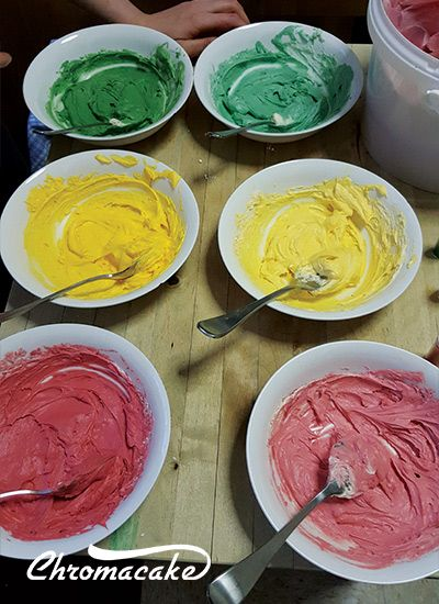 Colouring Buttercream with Chromacake Fat Based Powders | Food ...
