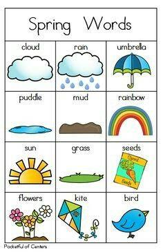 Kindergarten spring vocabulary | Spring writing center