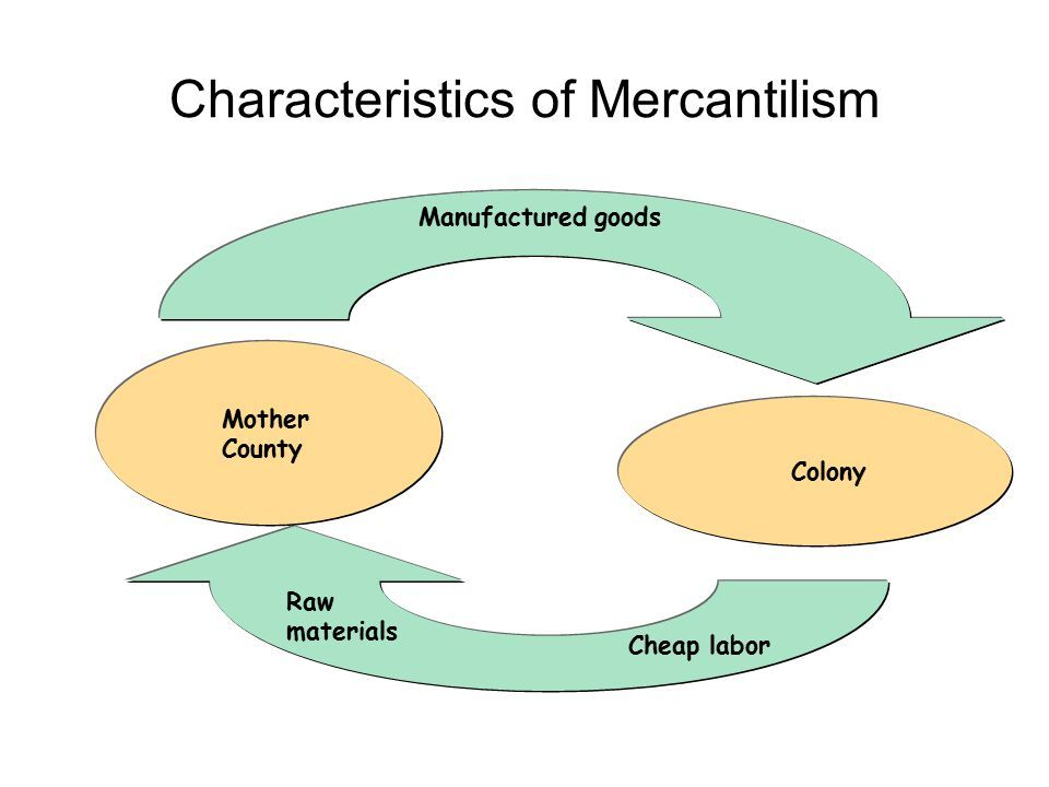 Mercantilism in the colonies essay