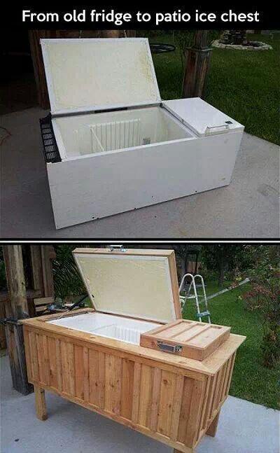 De un refrigerador viejo a una nevera externa para hielo. De refris viejos también se sacan cajas para sembrar...
