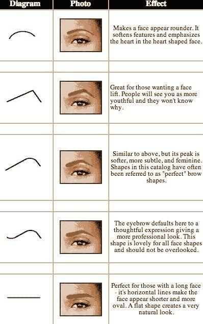 eye brow shaps s make up styles techniques pinterest