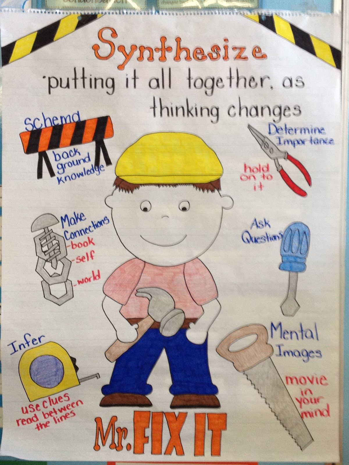 Synthesizing | Reading anchor charts, Anchor charts, Reading ...