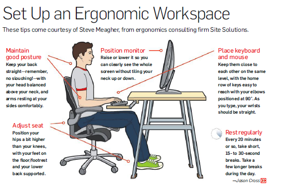Ergonomics D2 Office Furniture + Design Ergonomic desk