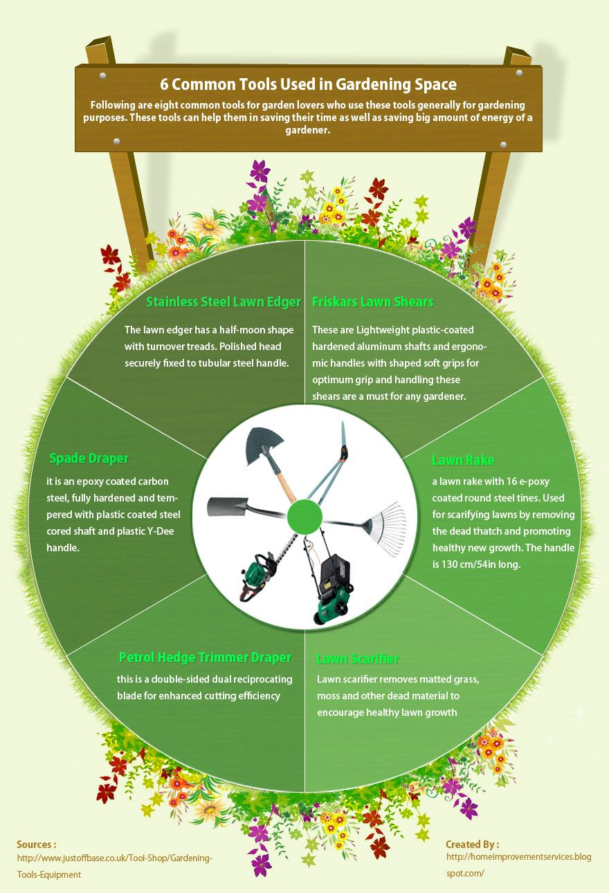 6 Commonly Used Gardening Tools Gardening Infographic Organic Gardening Tips Garden Spaces