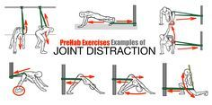 Stretching - Examples of Joint Distraction Exercises