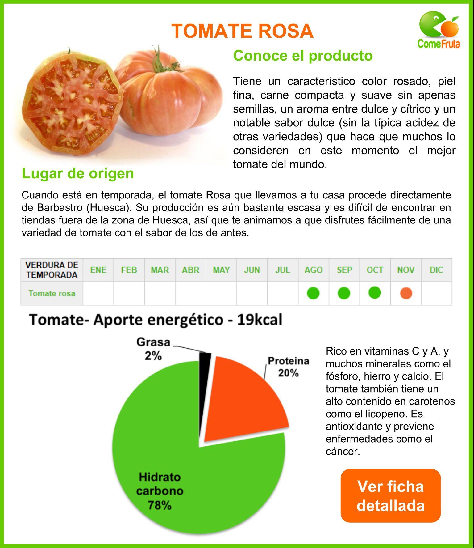 tiene el tomate hidratos de carbono