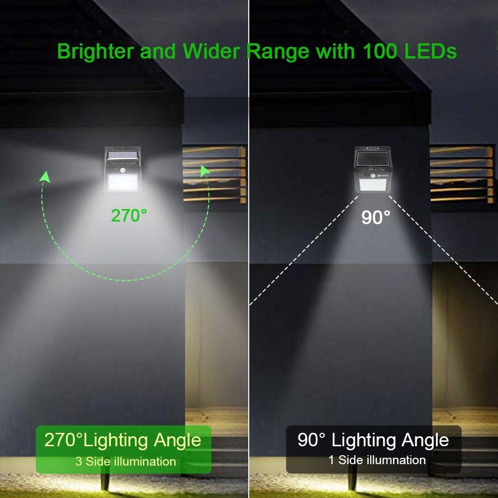 Outdoor Solar Lamp Pir Motion Sensor