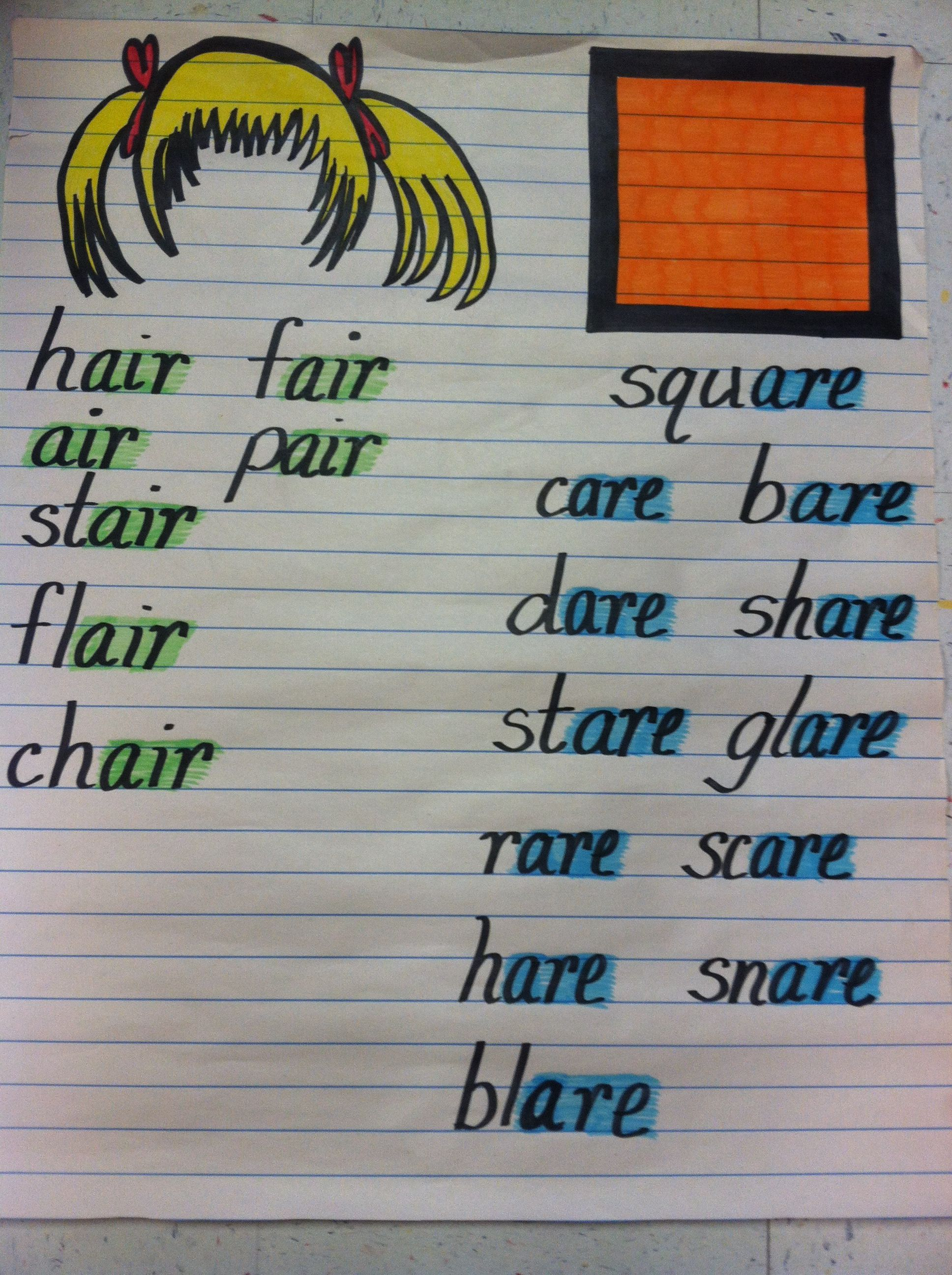 Air Amp Are Word Family Anchor Chart