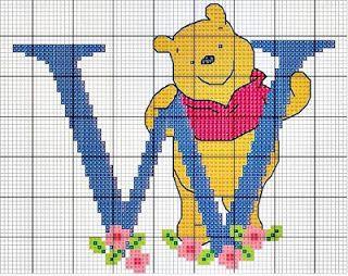 Winnie the Pooh alphabet: W for Watson.