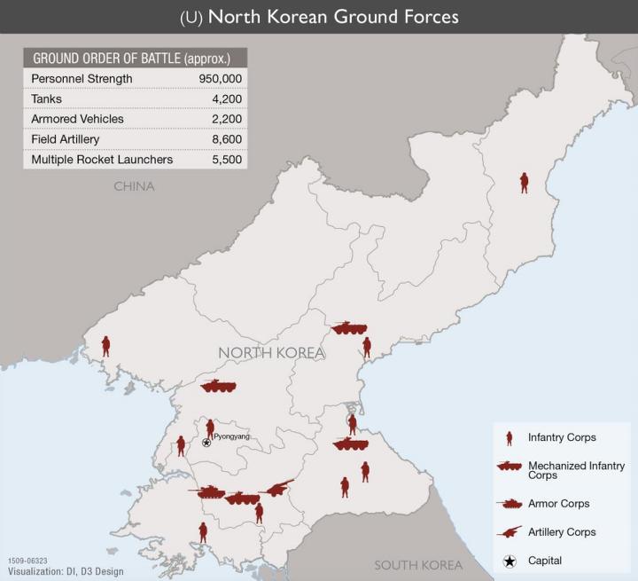 북한 장교가 직접 밝힌 장사정포의 치명적인 약점 :: 이색적인 블로그