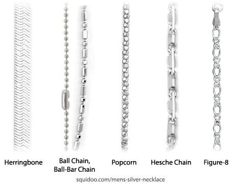 Names Of Types Of Chains Jewellery Pinterest Chains