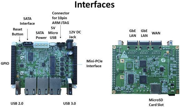 Marvell Espressobin Board With Gigabit Ethernet Sata