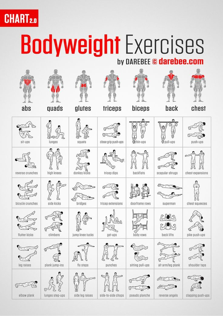 how to do six pack exercises