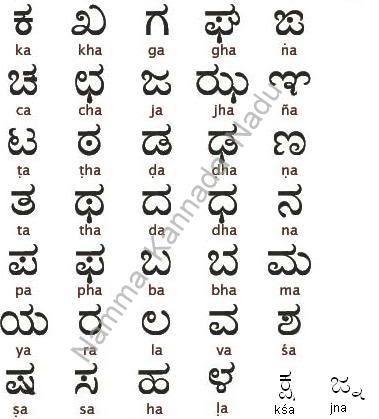 Kannada | Characters, Signs, and Symbols | Telugu, Symbols
