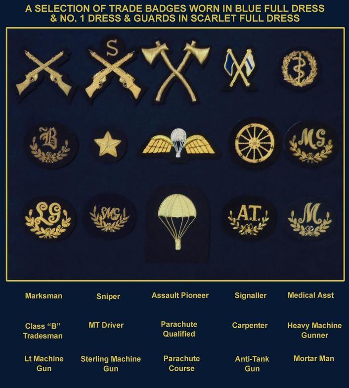 Millitary Badges