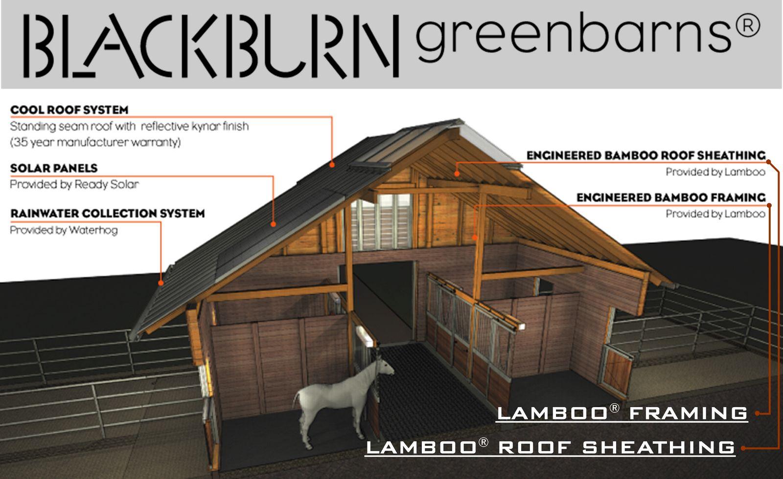Blackburn Greenbarns