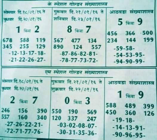 Kalyan Matka Results Guessing Forums Tips Kalyan Tips Lottery