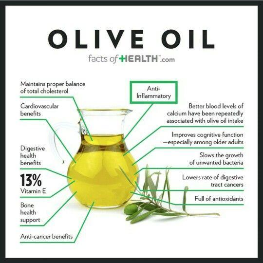 Olive Oil Food Health Benefits Nutrition Digestive Health