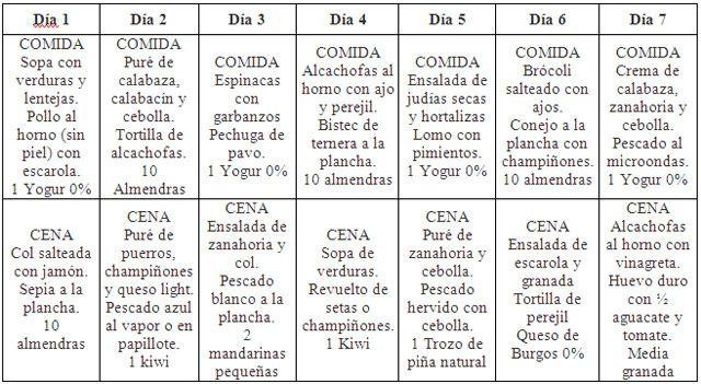 Dieta Depurativa 2 Dias Dietas Efectivas Para Adelgazar 10 Kilos En 2 Semanas Desde
